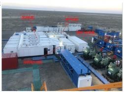 公司飞轮储能智能微电网设备顺利完成全井试验